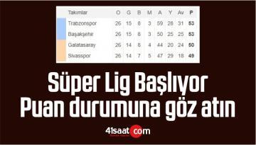 Süper Lig Başlıyor Süper Lig'de Puan Durumu ve Kalan Maçlar